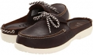 Above Deck Boat Mule Women's 4