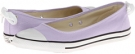 Chuck Taylor All Star Dainty Ballerina Slip-On Ox Women's 6.5