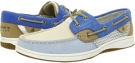 Bluefish 2-Eye (Blue/White/Tan Women's 11