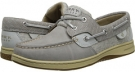 Charcoal Quilted Collar Sperry Top-Sider Bluefish 2-Eye for Women (Size 9.5)