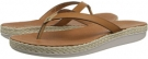 Tommy Bahama Relaxology Flip Flop Size 11