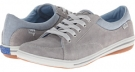 Vollie Ltt Suede Women's 5